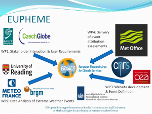 It Is Important To Understand How Human Induced Climate Change Affects Extreme Weather And By Much This The Aim Of Eupheme European