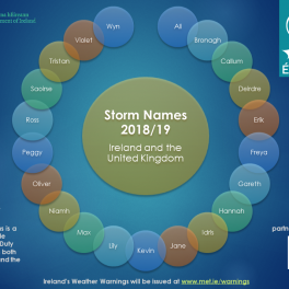 Storm Names 2018-19 Announced