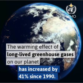 WMO Greenhouse Gas Bulletin No. 14 Released