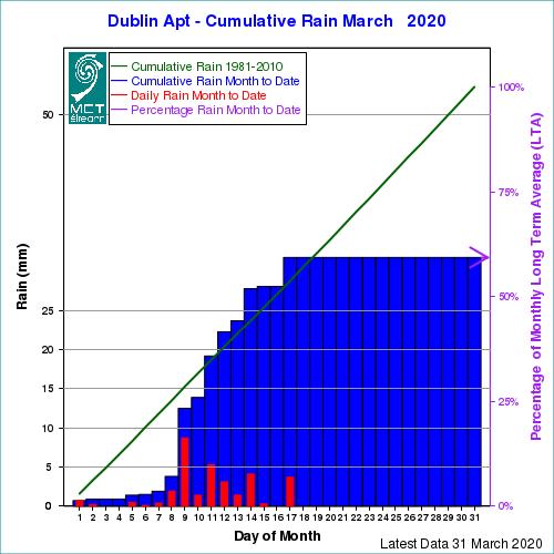 Cork Lower Harbour Main Drainage Project - Irish Water
