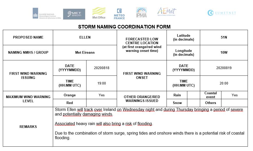 Figure 6: Storm Naming Form for Storm Ellen