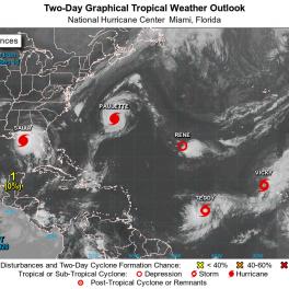The 2020 Hurricane Season So Far