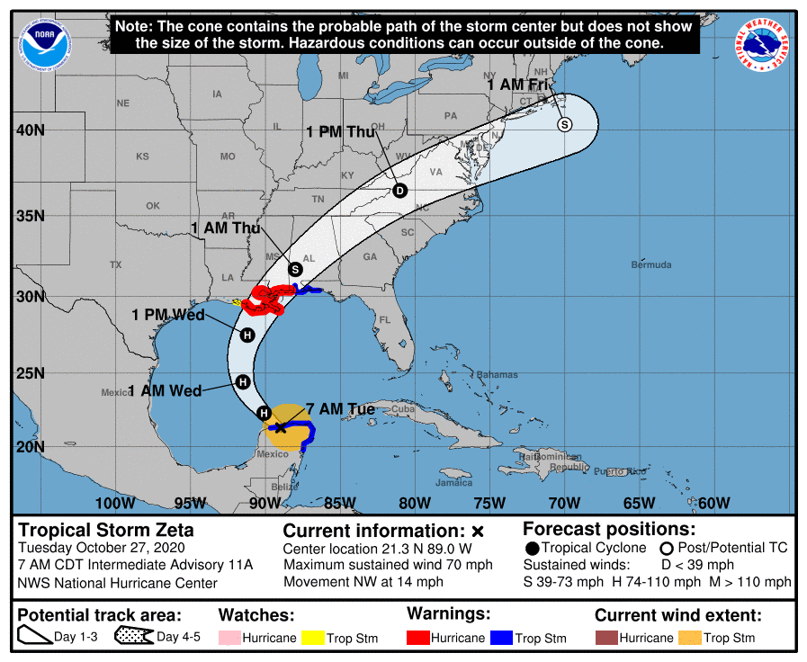 (Fig 2: Tropical Storm/ Hurricane Zeta is forecast to track over North America this week before exiting into the North Atlantic on Friday. Above is a forecast track of Tropical Storm/Hurricane Zeta issued from the National Hurricane Centre (NHC))