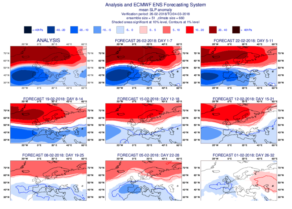 Fig 4: Analysis and ECWMF ENS Forecasting system MSLP anomaly for week 26-02-2018 to 04-03-2018