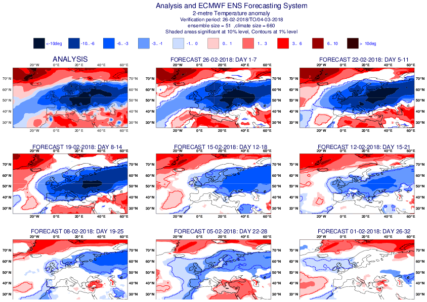 Fig 3: Analysis and ECWMF ENS Forecasting system 2-metre temperature anomaly for week 26-02-2018 to 04-03-2018