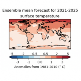Temporary exceedance of 1.5°C increasingly likely
