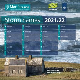 New storm names announced for 2021-2022